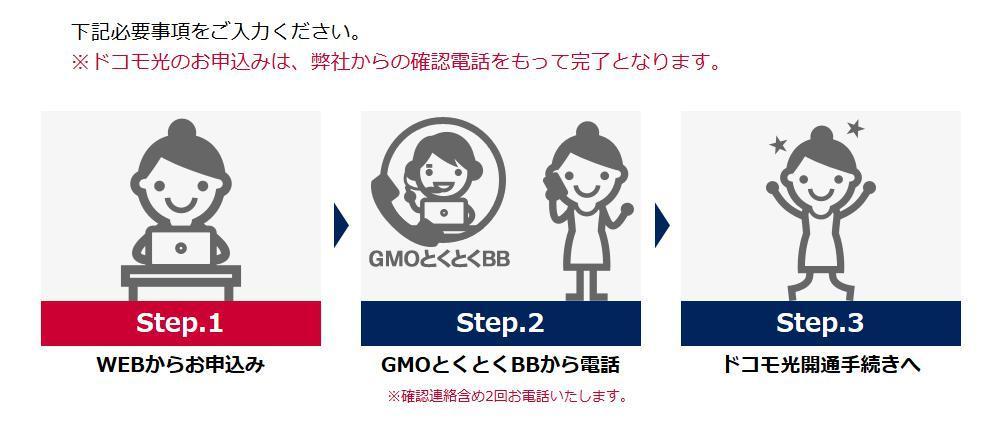 GMOとくとくBBの申込から手続きのステップ